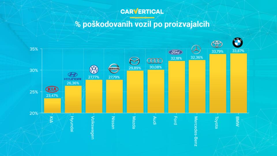 avto.finance.si