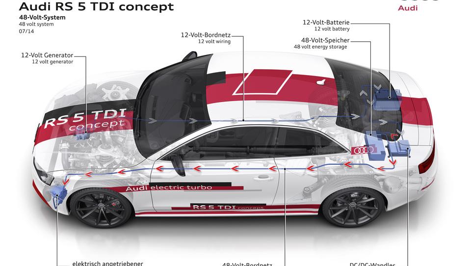 Audi z 48-voltnim omrežjem v pomoč večjim porabnikom