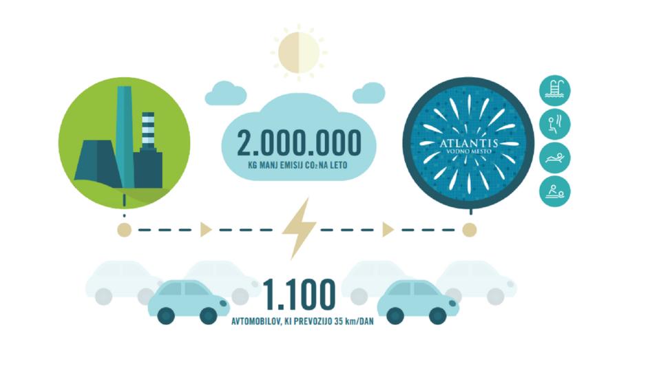 Družba BTC s čisto energijo do prihrankov in zelene prihodnosti