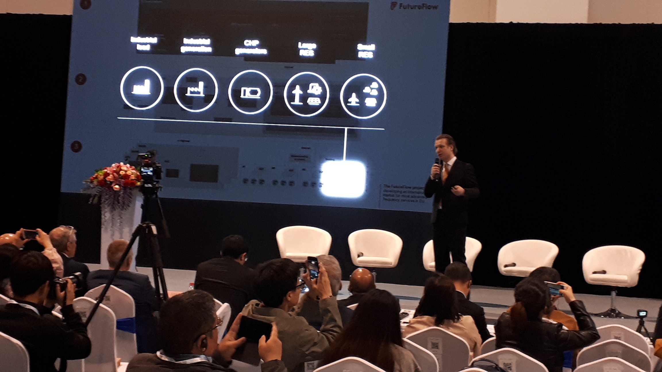 Projekt FutureFlow predstavili na osrednji konferenci dogodka China Utility Week