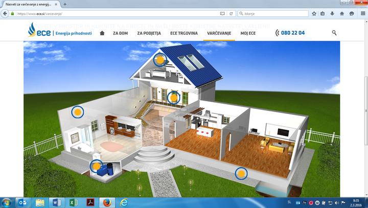 Grafični vodnik za varčevanje z energijo in vodo