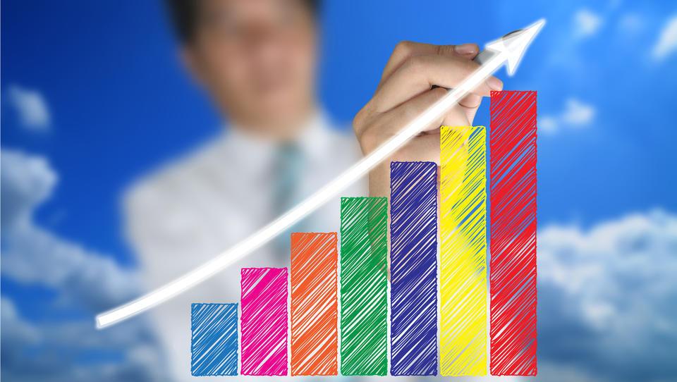 Ameriško gospodarstvo na poti do največje rasti v treh letih