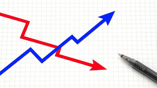 (ekonofakti) Obrat krivulje donosnosti – pojav, ki napoveduje recesijo