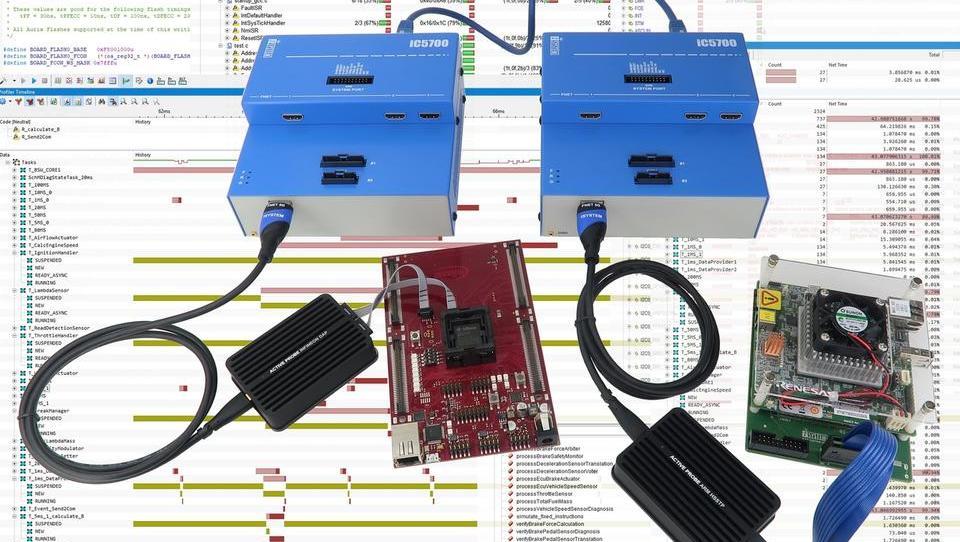 Woher kommt iSystem, die Testelektronik in Fahrzeugen von VW, Audi, BMW und Mercedes