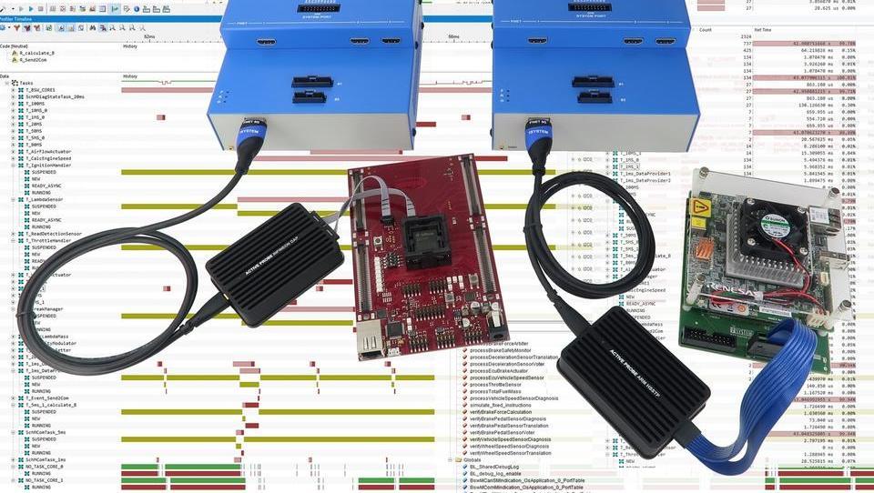 iSystem s testno elektroniko, da se lahko varno vozimo in letimo