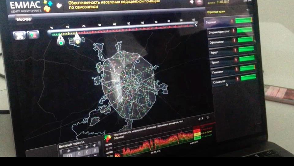 Zdravstveni informacijski sistem v Moskvi: popolni nadzor in vizualni pregled (podkast in video)