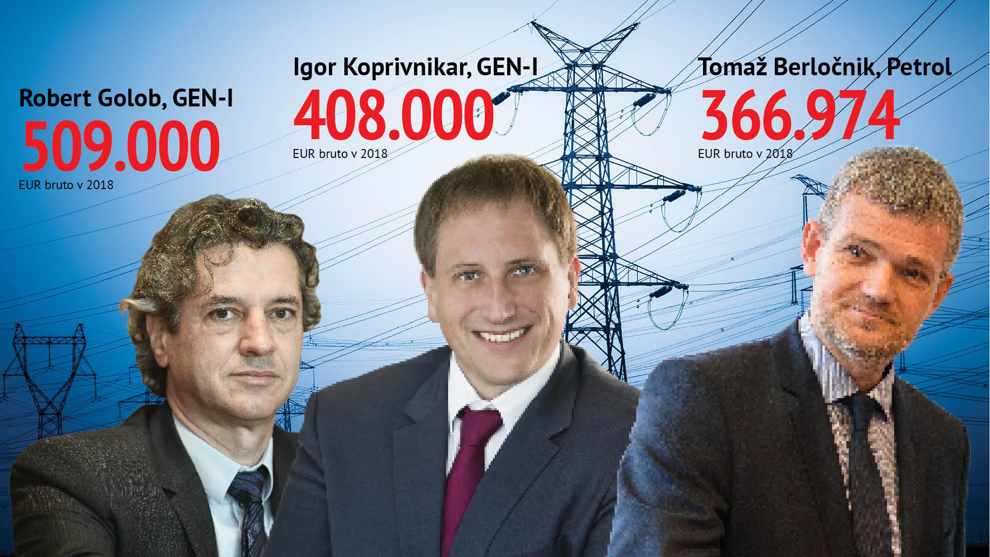 Lestvica: To so najbolje plačani slovenski šefi v energetiki