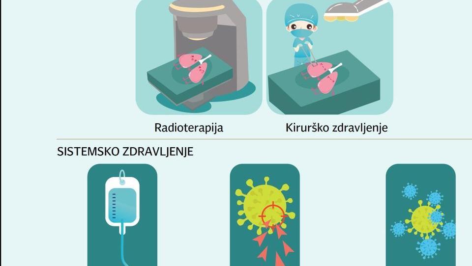 Terapija, ki je spremenila onkologijo, med vrednostjo in stroškom