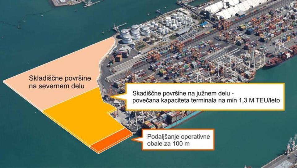 Dobra novica: v Luki Koper lahko začnejo z velikim projektom - podaljšanjem kontejnerskega pomola