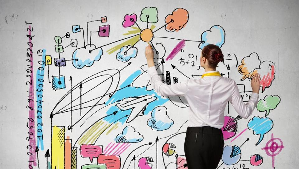 Kako napisati dober poslovni načrt
