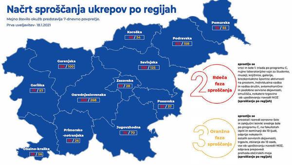 Janša: Po 18. januarju prehajamo na regijski pristop sproščanja ukrepov, v pripravi tudi osmi protikoronski paket